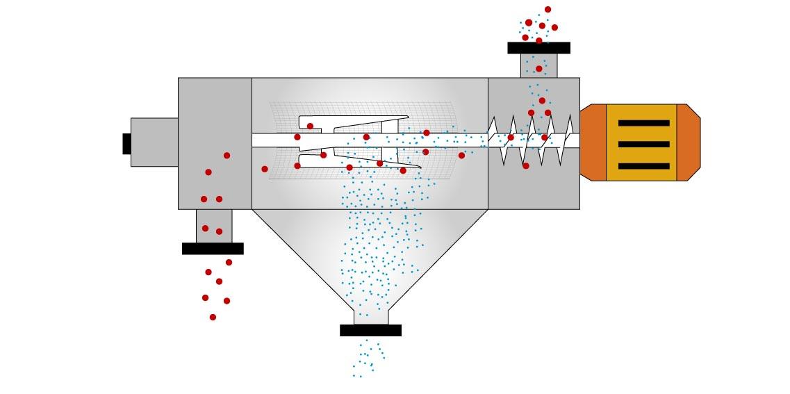 centrifugal screener palamatic process layout