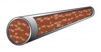 Dense phase - Full pipeline
