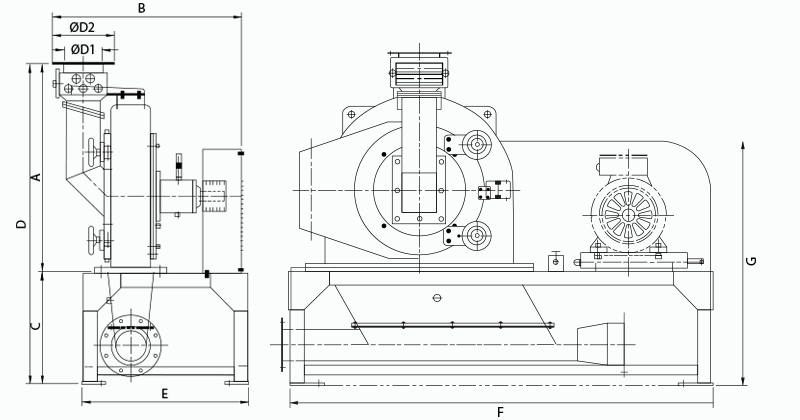 grinding mill size