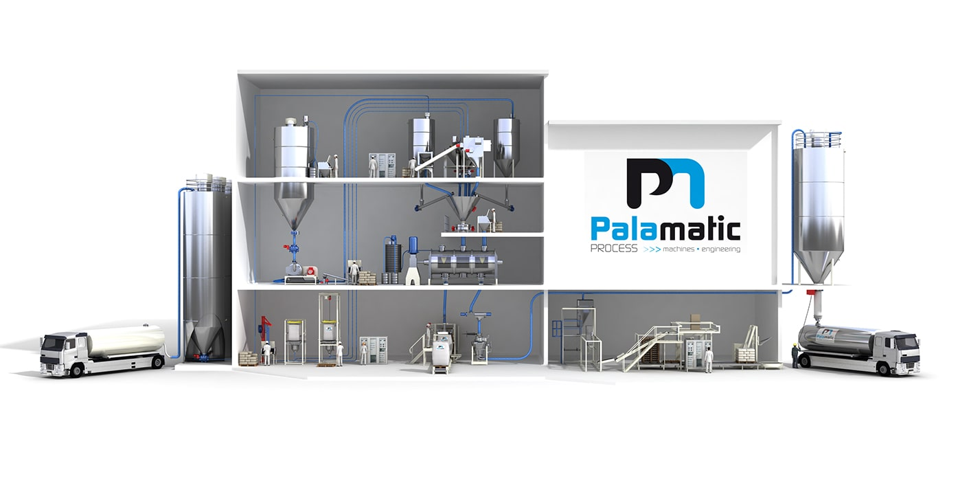 Header Palamatic Process manutention poudres