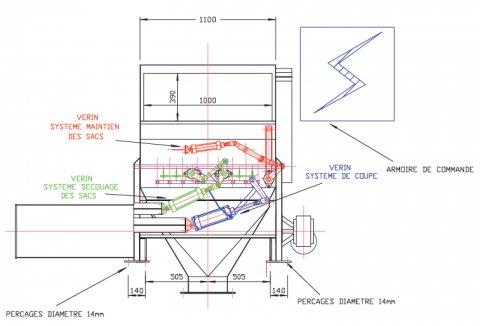 semi automatic sack discharging sas size