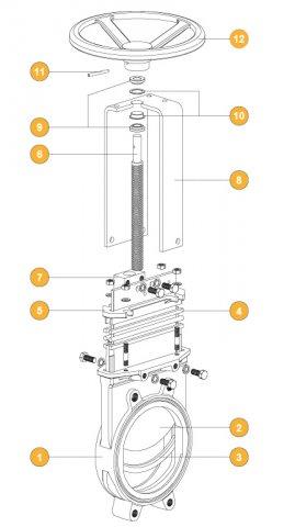 slide valve Palamatic Process