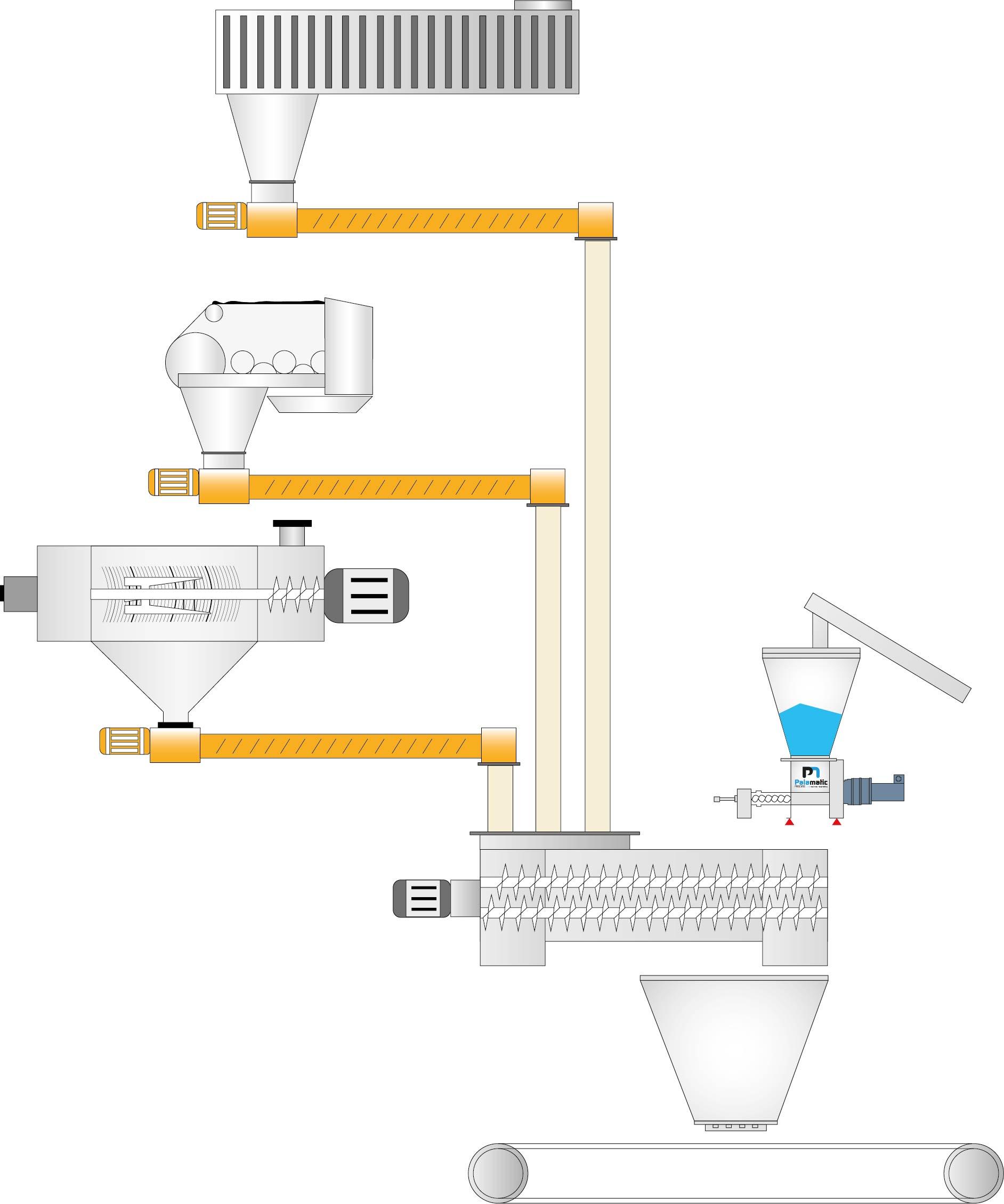 sludge traitement layout