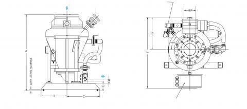 Maxflow layout Palamatic Process