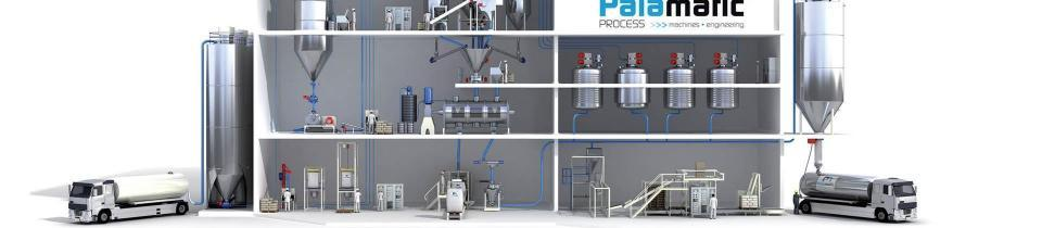 Bulk handling equipment Palamatic Process
