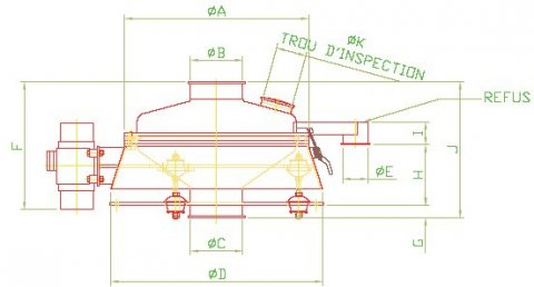 vibratory screener size